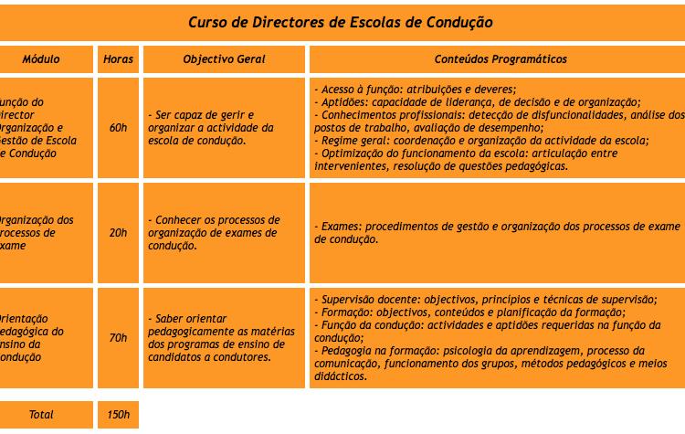 curso-diretores
